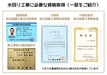大阪市旭区の水道工事資格証