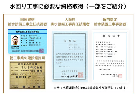 堺市南区の水道工事資格証