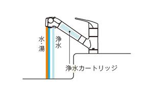 浄水兼用蛇口一体型