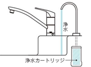 浄水蛇口独立型