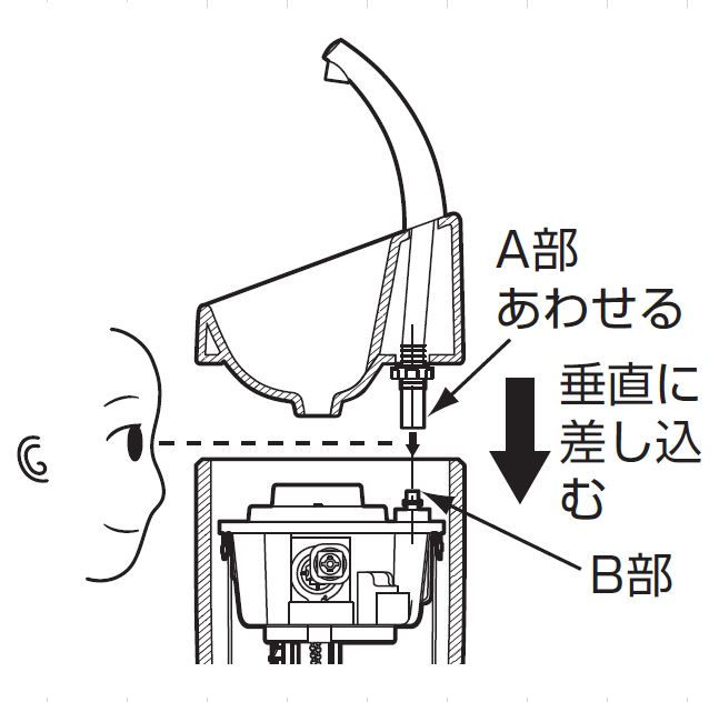 手洗い器の設置